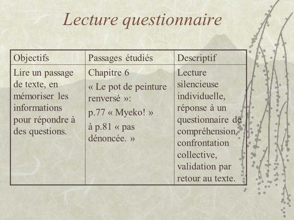 Lecture questionnaire