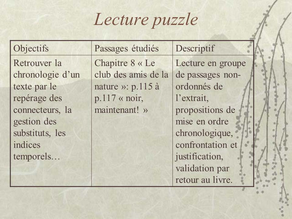Lecture puzzle Objectifs Passages étudiés Descriptif