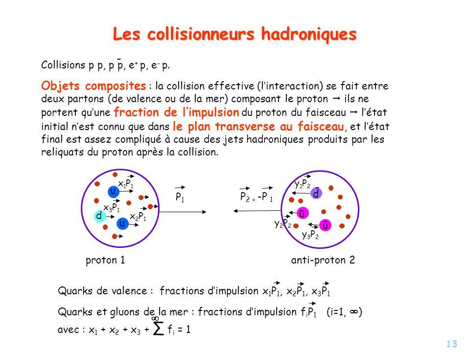 Les collisionneurs hadroniques