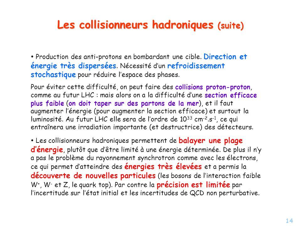 Les collisionneurs hadroniques (suite)