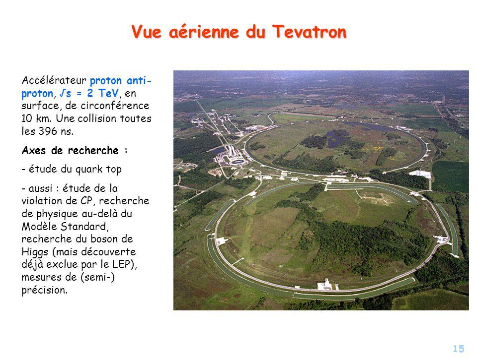 Vue aérienne du Tevatron