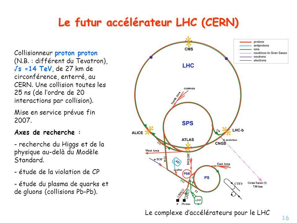 Le futur accélérateur LHC (CERN)