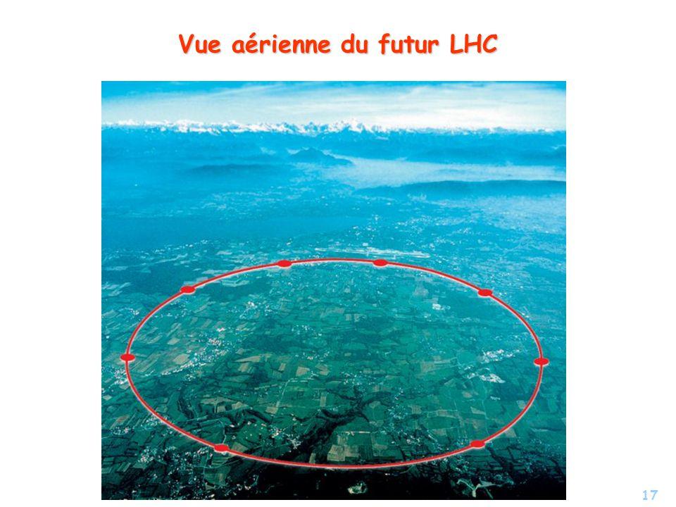 Vue aérienne du futur LHC