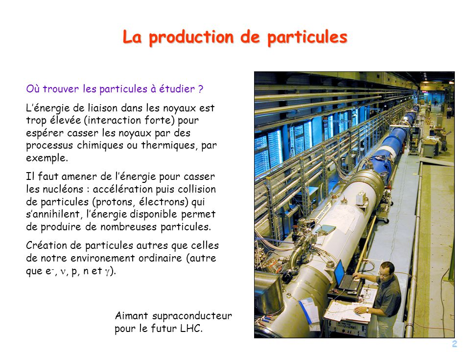 La production de particules