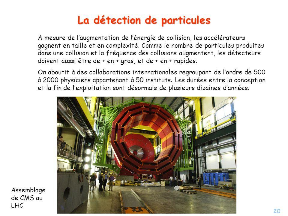La détection de particules