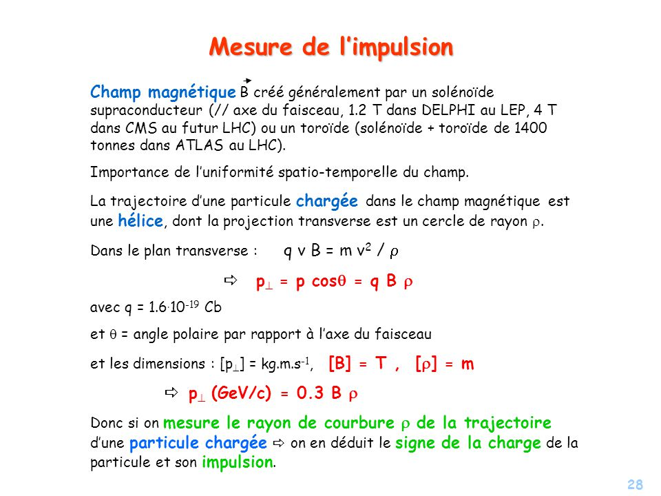 Mesure de l'impulsion