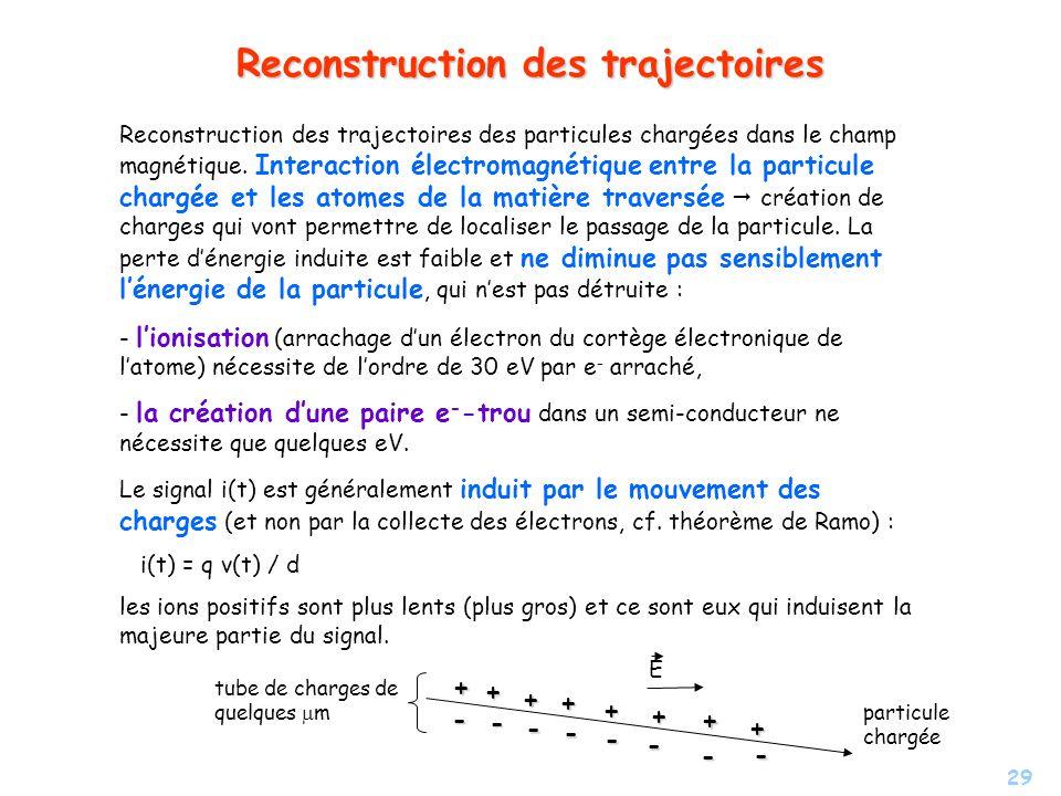 Reconstruction des trajectoires