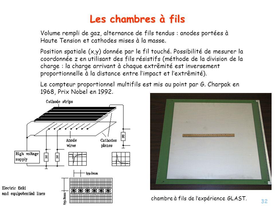Les chambres à fils Volume rempli de gaz, alternance de fils tendus : anodes portées à Haute Tension et cathodes mises à la masse.