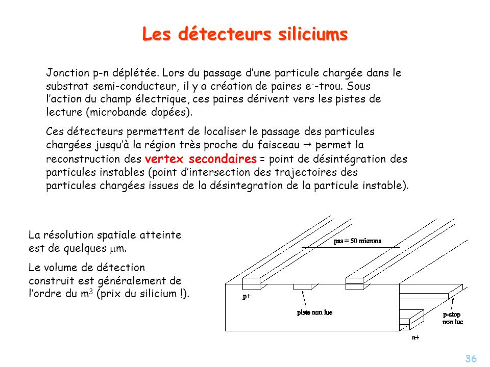 Les détecteurs siliciums