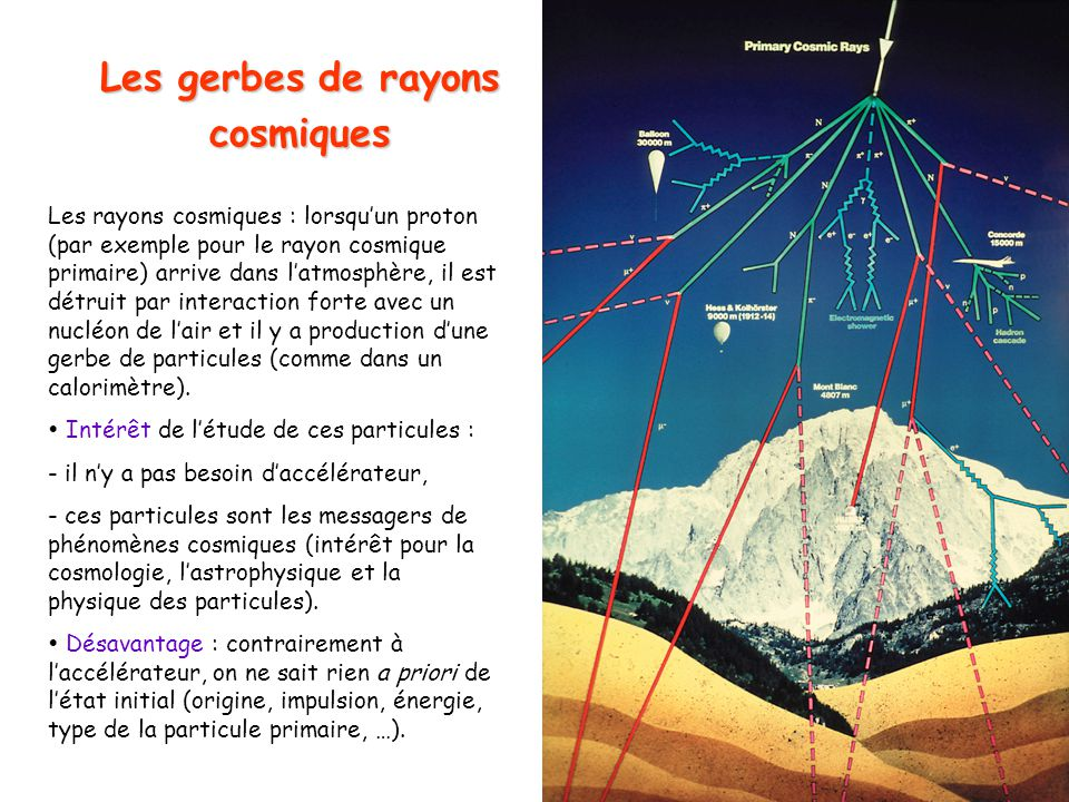 Les gerbes de rayons cosmiques