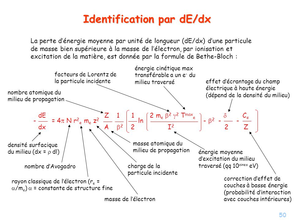 Identification par dE/dx