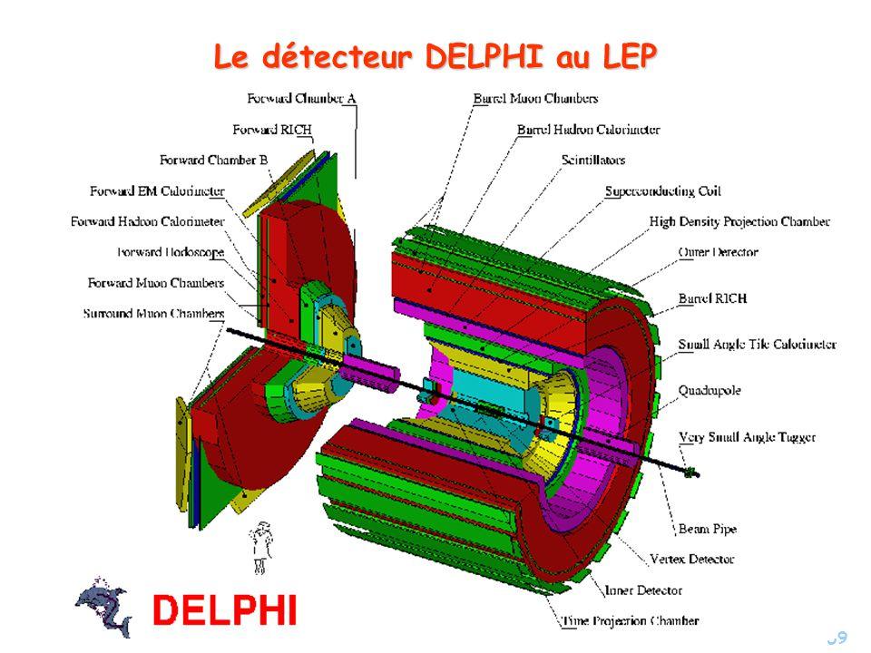 Le détecteur DELPHI au LEP