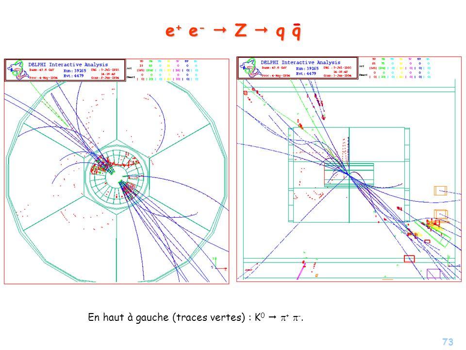 e+ e-  Z  q q - En haut à gauche (traces vertes) : K0  p+ p-.