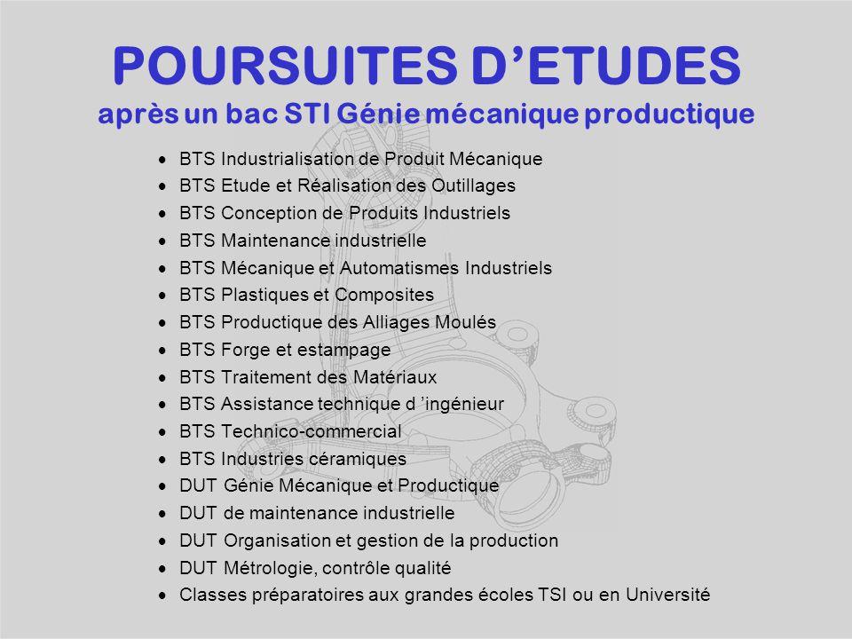 POURSUITES D'ETUDES après un bac STI Génie mécanique productique