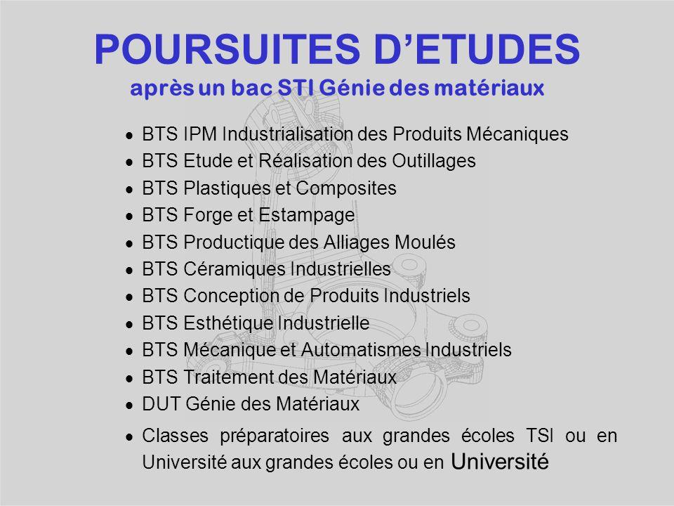 POURSUITES D'ETUDES après un bac STI Génie des matériaux