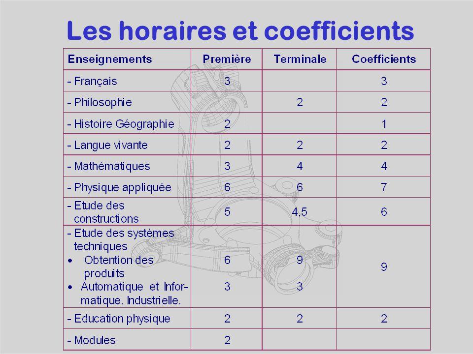 Les horaires et coefficients
