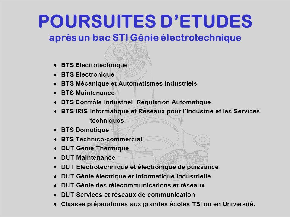 POURSUITES D'ETUDES après un bac STI Génie électrotechnique