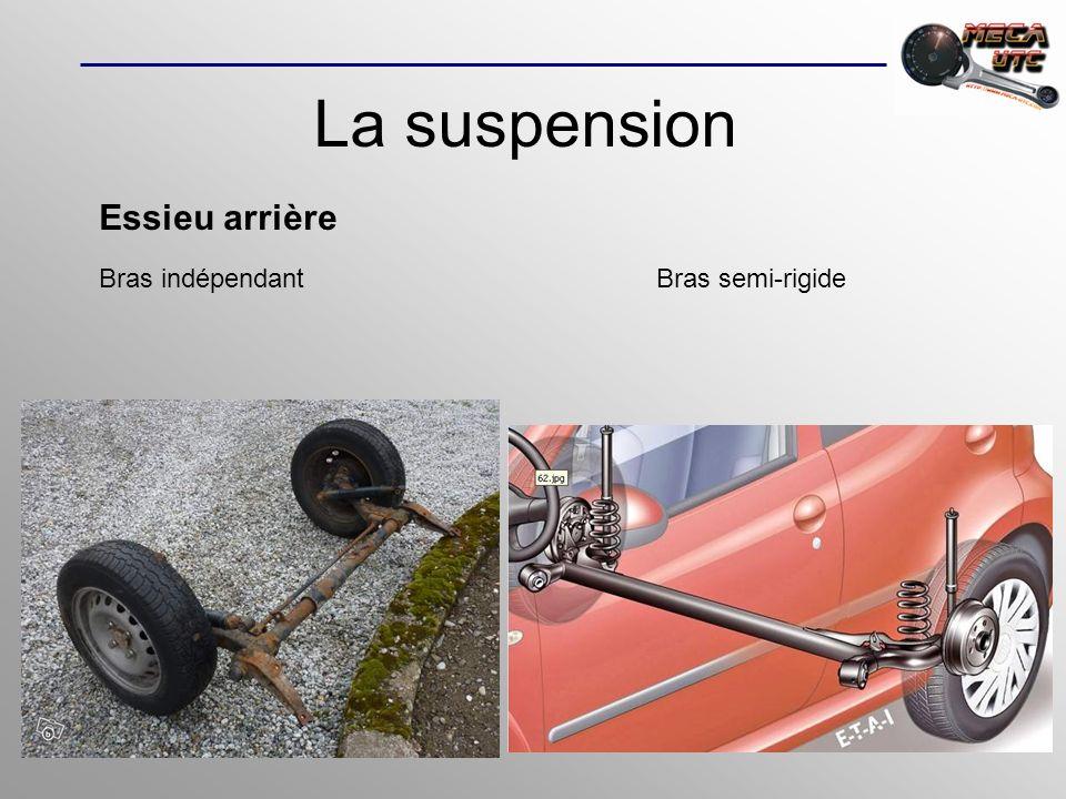 La suspension Essieu arrière Bras indépendant Bras semi-rigide