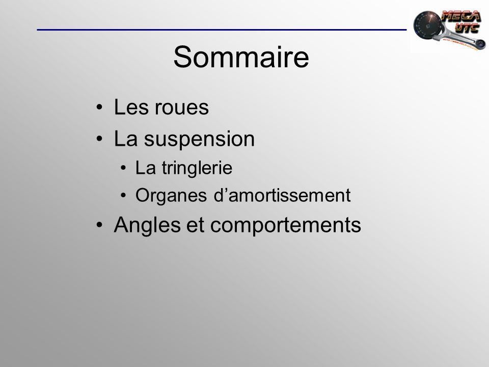 Sommaire Les roues La suspension Angles et comportements La tringlerie