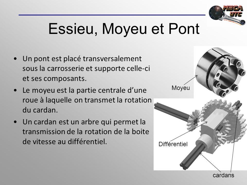 Essieu, Moyeu et Pont Un pont est placé transversalement sous la carrosserie et supporte celle-ci et ses composants.