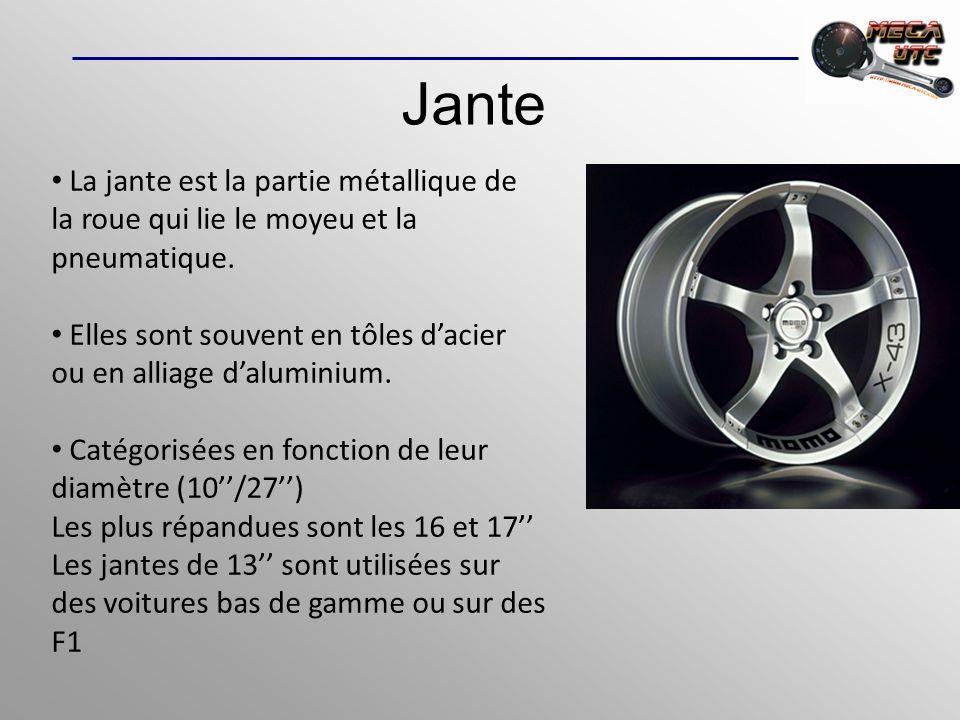 Jante La jante est la partie métallique de la roue qui lie le moyeu et la pneumatique.