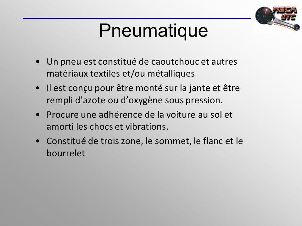 Pneumatique Un pneu est constitué de caoutchouc et autres matériaux textiles et/ou métalliques.