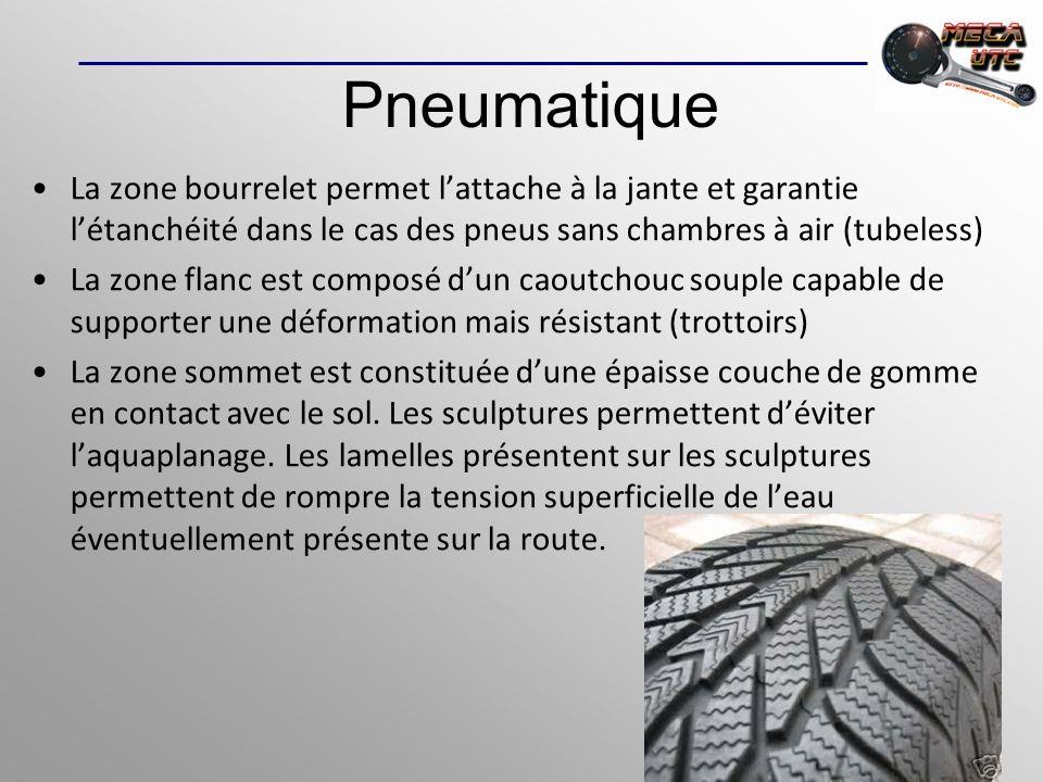 Pneumatique La zone bourrelet permet l'attache à la jante et garantie l'étanchéité dans le cas des pneus sans chambres à air (tubeless)