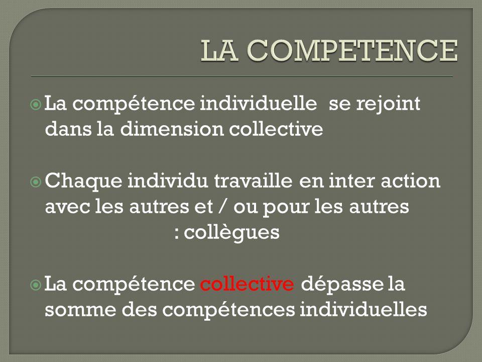 LA COMPETENCE La compétence individuelle se rejoint dans la dimension collective.