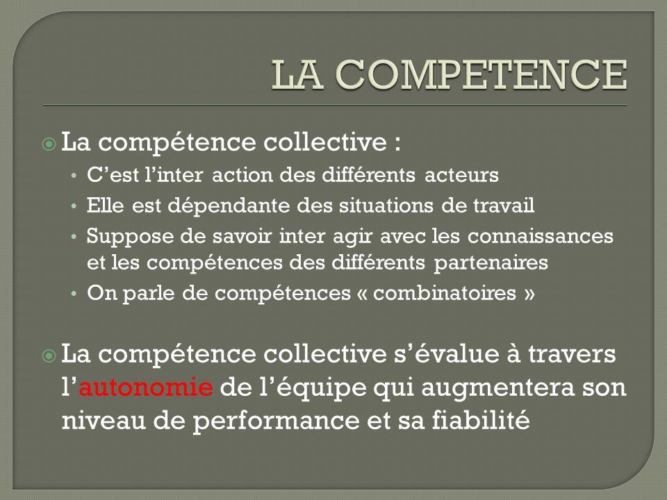 LA COMPETENCE La compétence collective :