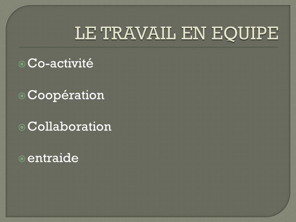 LE TRAVAIL EN EQUIPE Co-activité Coopération Collaboration entraide