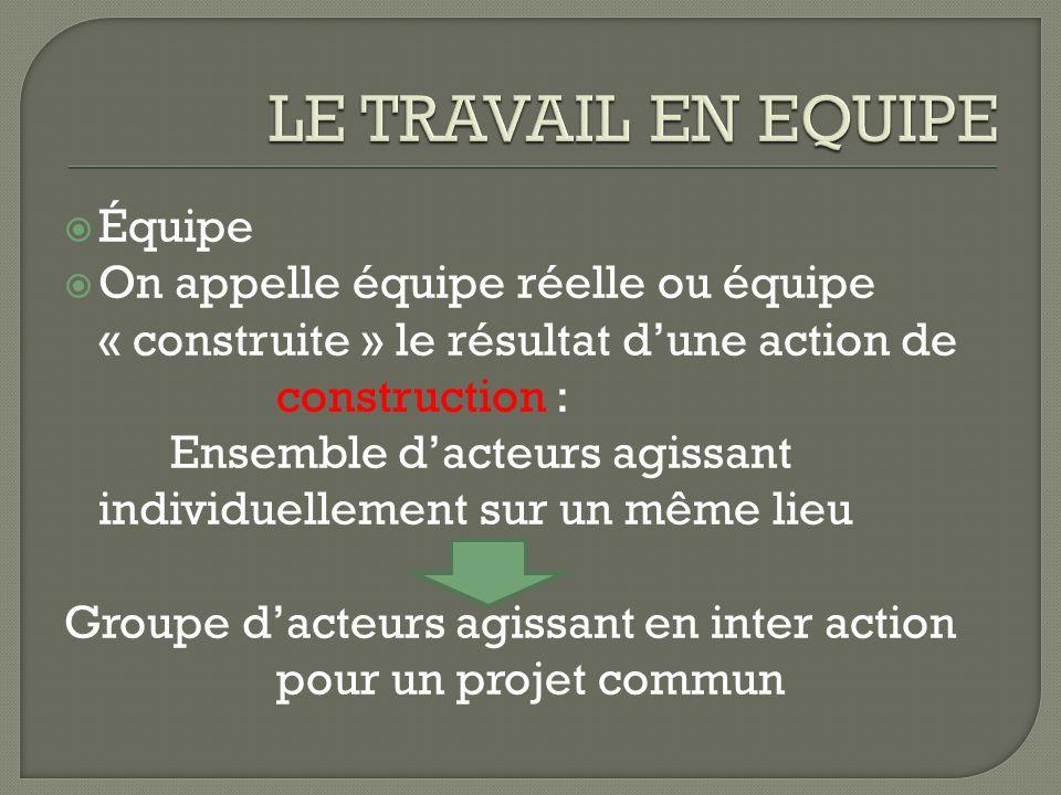 LE TRAVAIL EN EQUIPE Équipe