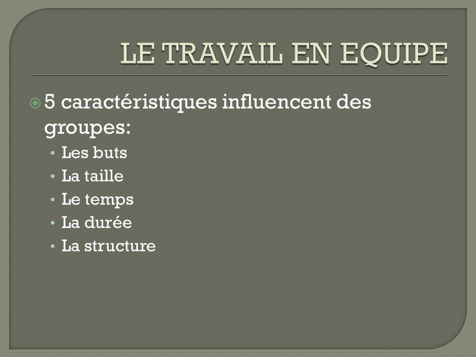 LE TRAVAIL EN EQUIPE 5 caractéristiques influencent des groupes: