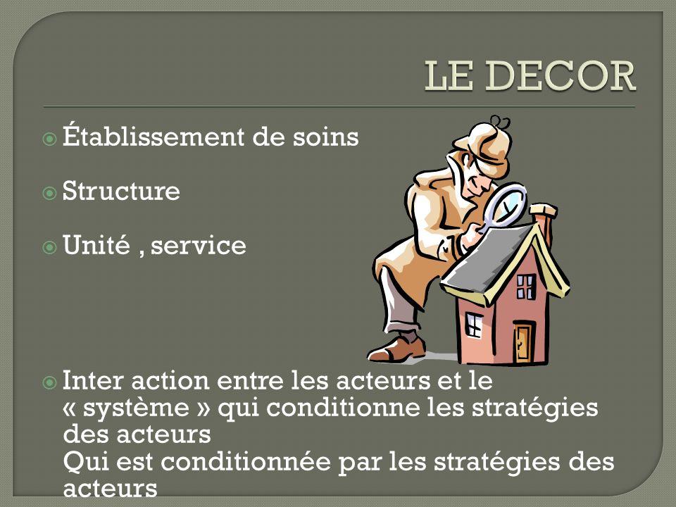 LE DECOR Établissement de soins Structure Unité , service