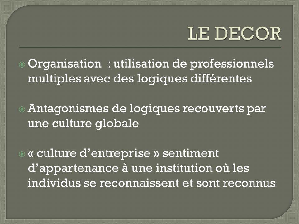LE DECOROrganisation : utilisation de professionnels multiples avec des logiques différentes.