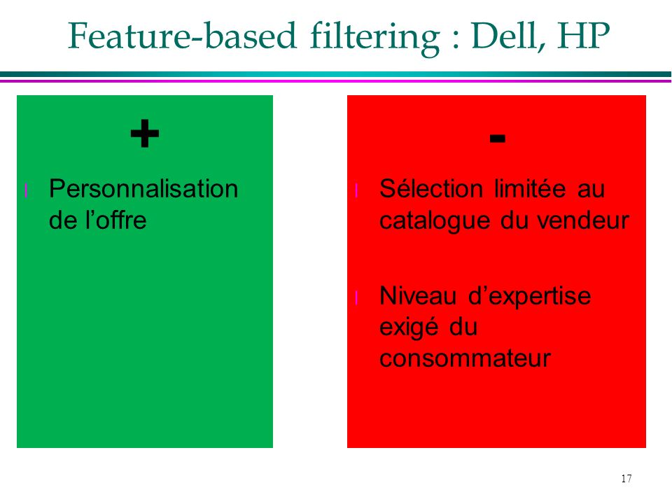 Feature-based filtering : Dell, HP