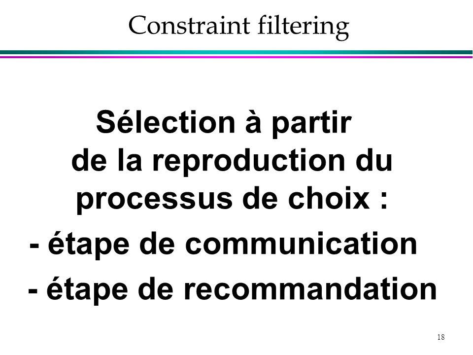 Sélection à partir de la reproduction du processus de choix :