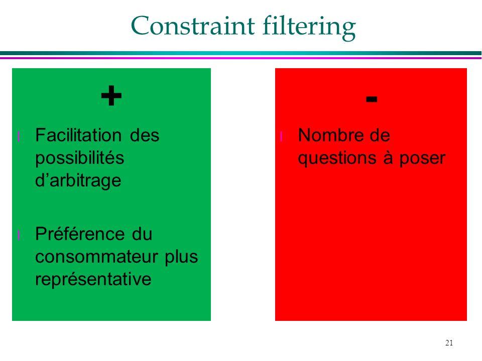 + - Constraint filtering Facilitation des possibilités d'arbitrage