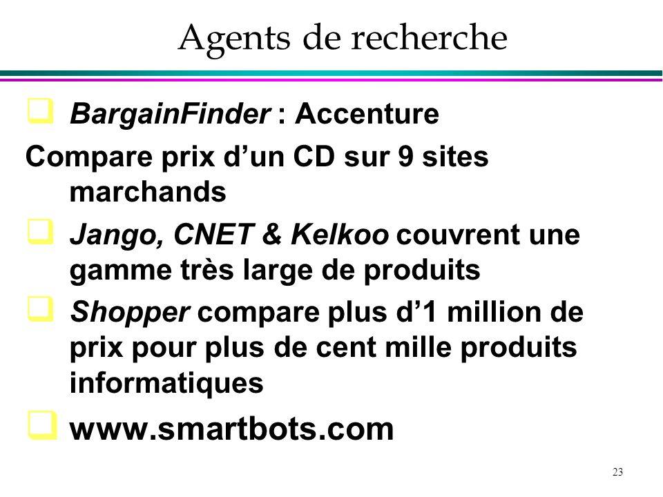 Agents de recherche www.smartbots.com BargainFinder : Accenture