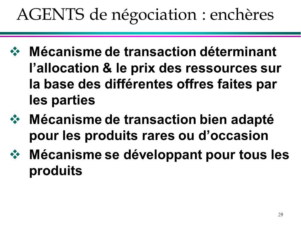 AGENTS de négociation : enchères
