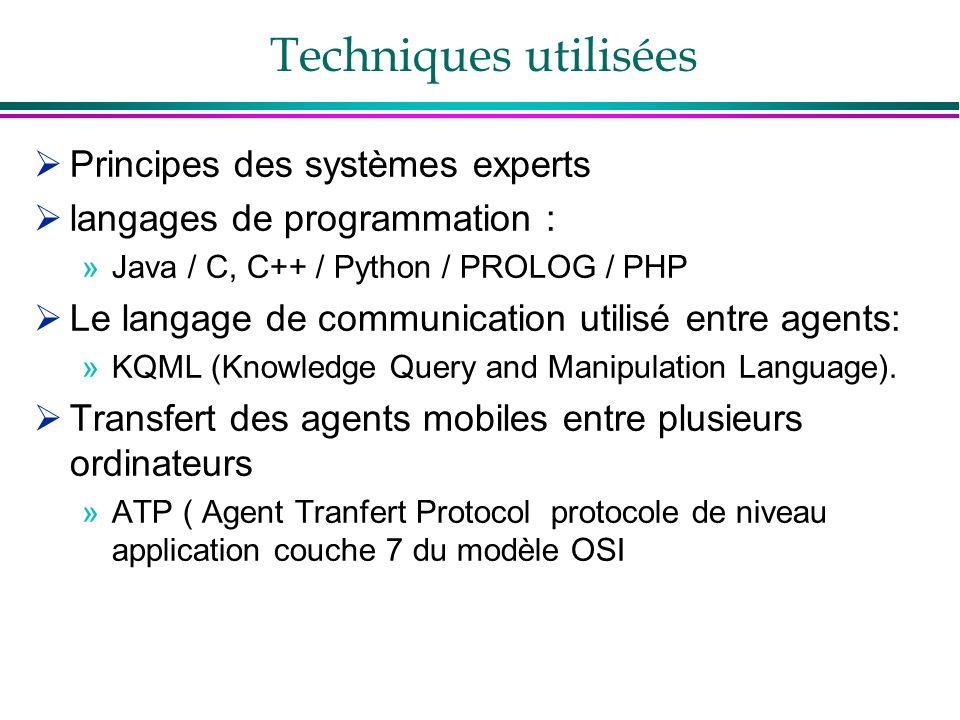 Techniques utilisées Principes des systèmes experts