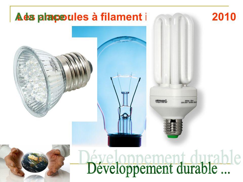 Développement durable ...