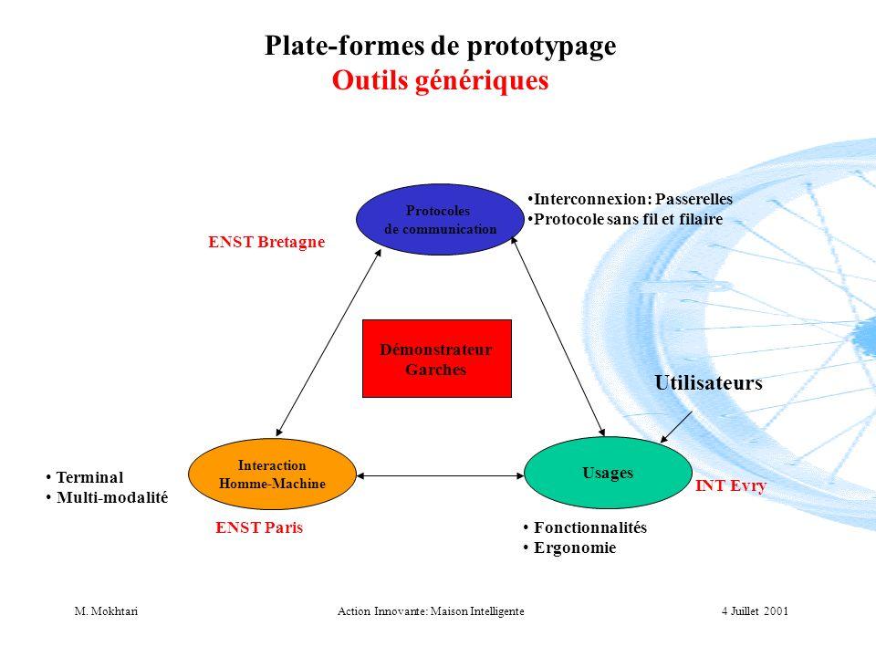 Plate-formes de prototypage