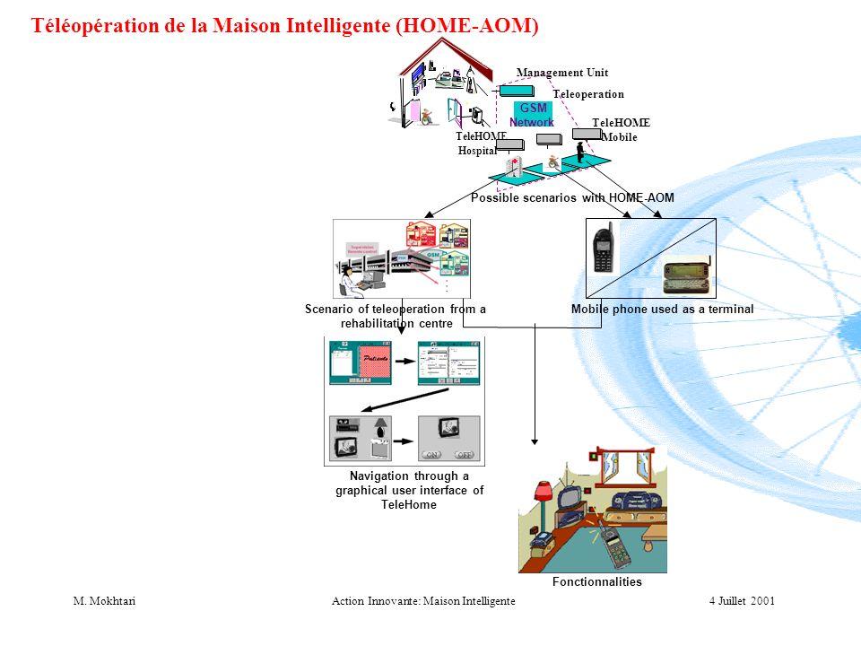 Téléopération de la Maison Intelligente (HOME-AOM)