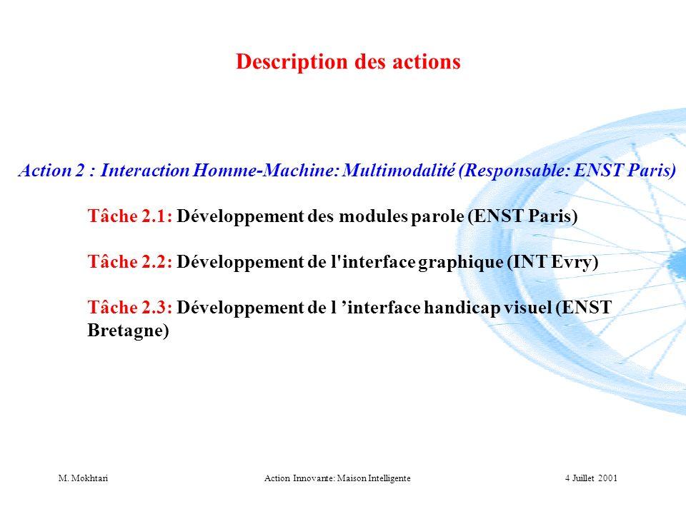 Action Innovante: Maison Intelligente