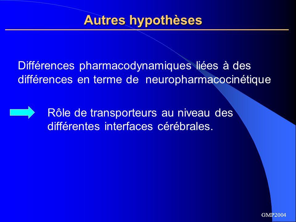 Autres hypothèses Différences pharmacodynamiques liées à des différences en terme de neuropharmacocinétique.