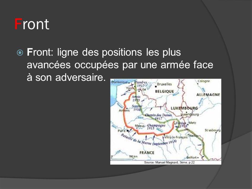 Front Front: ligne des positions les plus avancées occupées par une armée face à son adversaire.