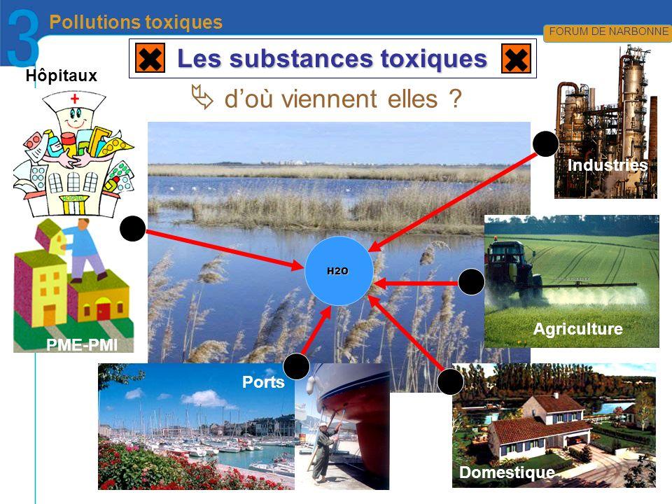 Les substances toxiques