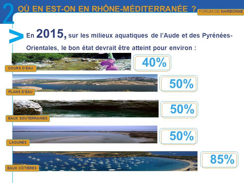 40% 50% 50% 50% 85% OÙ EN EST-ON EN RHÔNE-MÉDITERRANÉE