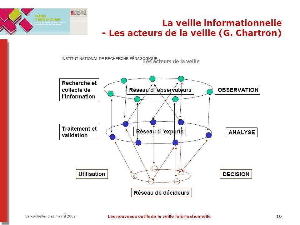 La veille informationnelle - Les acteurs de la veille (G. Chartron)