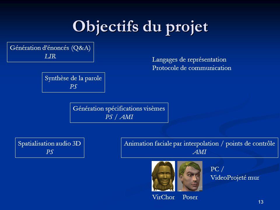 Objectifs du projet Génération d'énoncés (Q&A) LIR